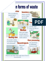 7 Waste Poster With Cartoon
