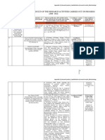 Appendix 20 Biotechnology Research