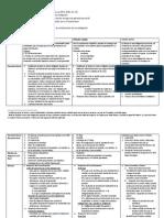 Paralelo Contratos Accesorios.docx