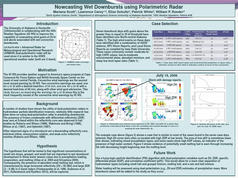 Nowcasting Wet Downbursts Using Polarimetric Radar | Hail