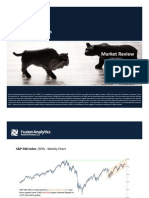 Equity Market Report