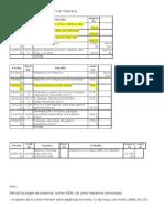 Movimientos de caja sin registro en Tesorería.doc