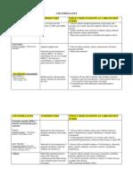 CNS_Stimulants_and_Depressants.pdf