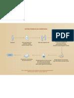 Sistem Pembukuan Sederhana(FILEminimizer)