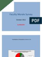 Faculty Morale Survey
