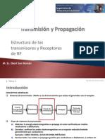transmisores y receptores de RF