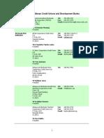List of Caribbean Credit Unions / Lista de Cooperativas de Crédito del Caribe / Karibeko Kreditu Kooperatiben Zerrenda