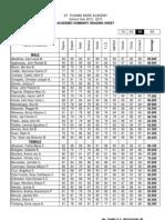 3Q Academic Summary Grading Sheet 2013