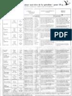 spiruline_valeurs.nutritive.pdf