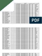 Data Siswa Miskin 2012