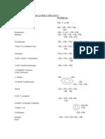 formulas de Química Orgánica