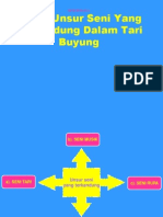 Seni Budaya (English)
