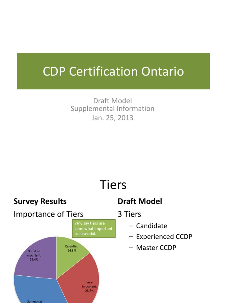 Supplemental information for draft certification model for ontario supplemental information for draft certification model for ontario career development practitioners professional certification request for proposal 1betcityfo Choice Image