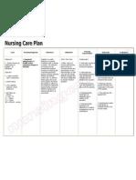 NursingCrib.com Nursing Care Plan Impaired Adjustment