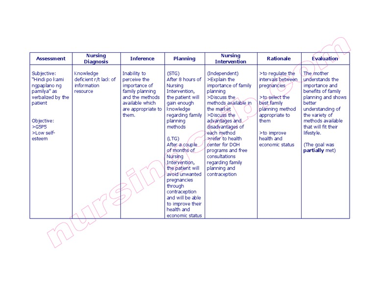 NursingCrib.com Nursing Care Plan Knowledge Deficient ...