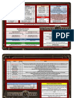 Quick Reference Sheet for Dystopian Wars