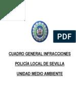 Ordenan.,Ley Del Tabaco, Etc