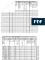 Cálculo Sistema de Distribución A.B. Simple