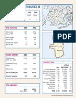 Community District 14 Profile