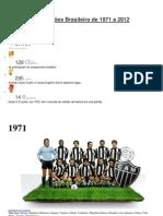 Campeões Brasileiros de 1971 a 2012