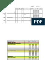 Maestría en Redes de Comunicaciones - V I - 10ma Prom - 3er Nivel - II Sem 2012 -2013