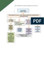 Utilizando un MAPA CONCEPTUAL, explica los fundamentos de la educación intercultural.doc