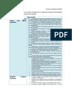 Cuadro Descriptivo Autores Unidad II (1)