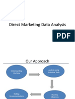 Direct Marketing data analysis