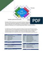 SAP Components