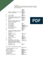 Curso de francés 1 Pronunciación consonantes