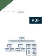 diagrama capitulo 1.docx