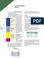 Conductimetro-crison.pdf