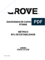 Rt890e_tabela de Carga