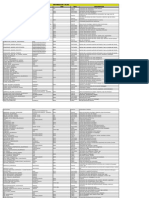 Catalogacion Actualizando Final 2012 Portal