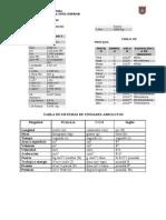 TABLA DE CONVERSIÓN DE UNIDADES