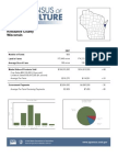 2007 Agriculture Census for Kewaunee County, Wisconsin