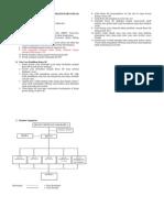 Pedoman Pemilihan Ketua Se Dan Struktur Organisasi Se