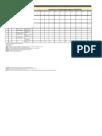 IRL - Information Request list for performance diagnostics
