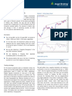 Daily Technical Report, 28th January 2013
