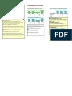 BSA_Creat_Clearance_Calculation_original.xls