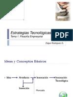 Tema 1. Filosofia Empresarial