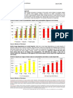 Sector report