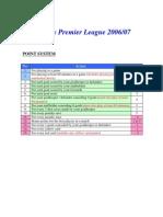 Fantasy Premier League Rules