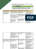 Alineamiento metas-proyectos (impresión)