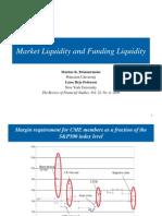 Margin Spiral Market Liquidity Funding Liquidity_by Brunnermeier Pedersen_2009_RFS