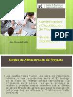 Administración y Organización de Proyectos