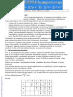 94899837 Economie Monetaire s3 EL KHYARI Www Cours FSJES Blogspot