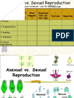 Asexual vs Sexual Repoduction
