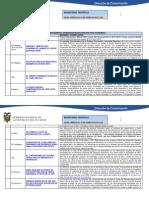 16 REPORTE.16.01.2013.AM.ML