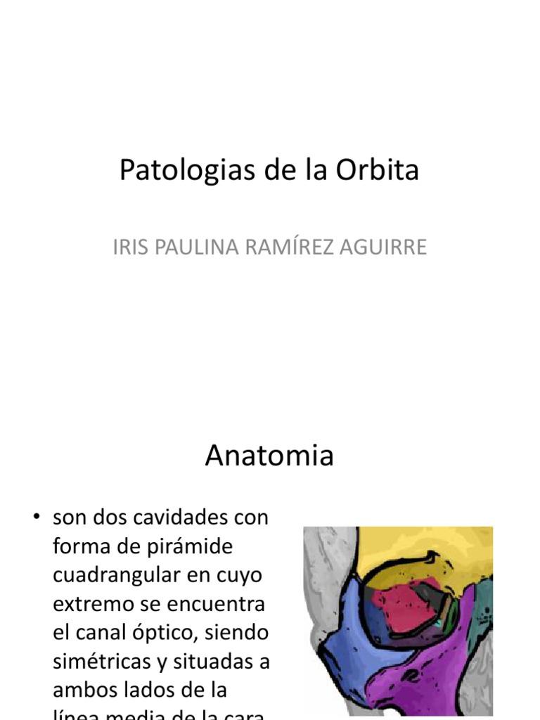 Patologias de La Orbita